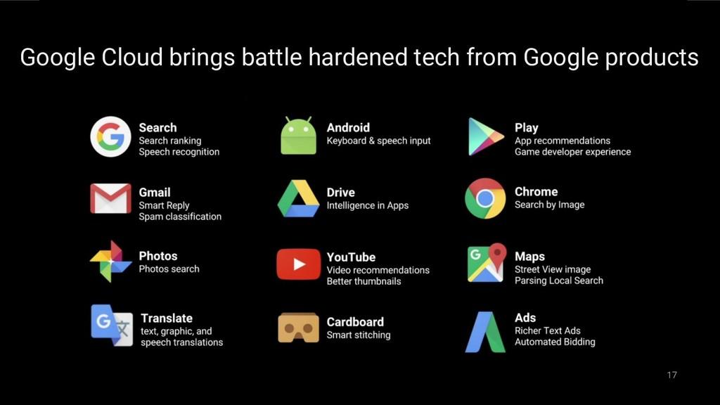 17 Google Cloud brings battle hardened tech fro...