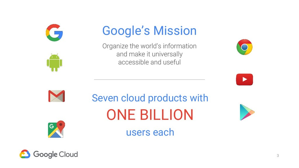 3 Google's Mission Seven cloud products with ON...