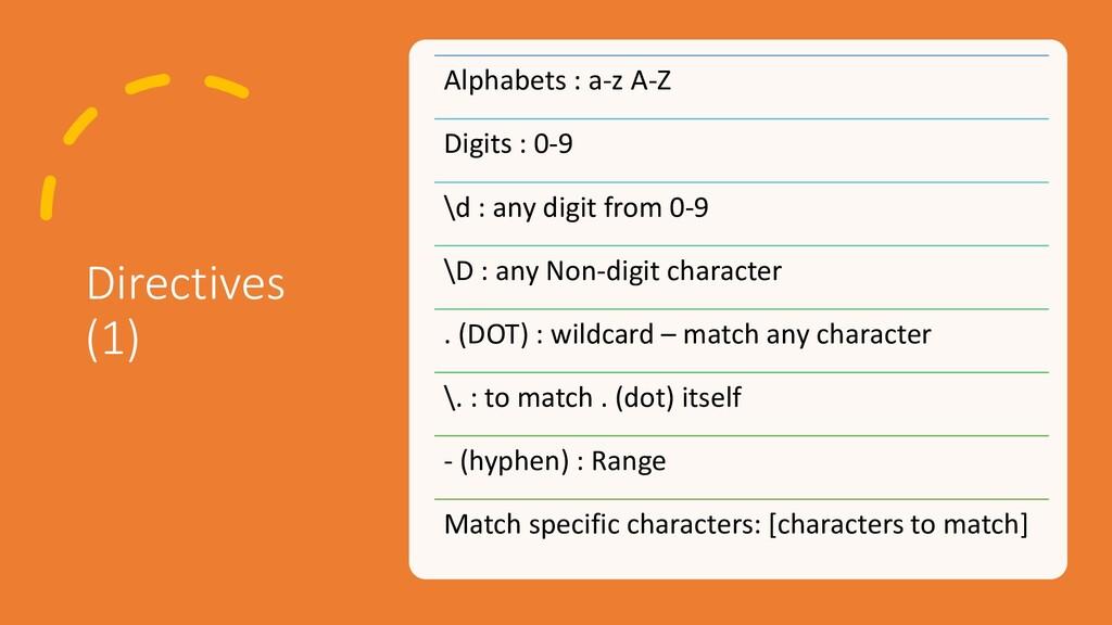 Directives (1) Alphabets : a-z A-Z Digits : 0-9...