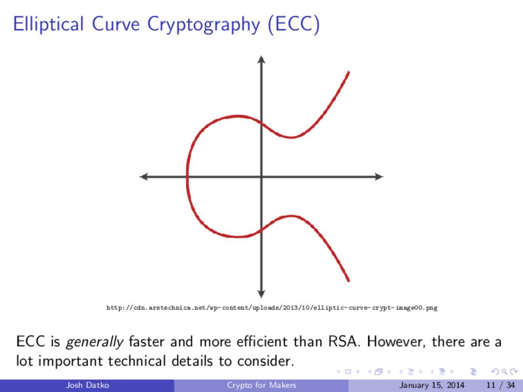 Elliptical Curve Cryptography (ECC) http://cdn....