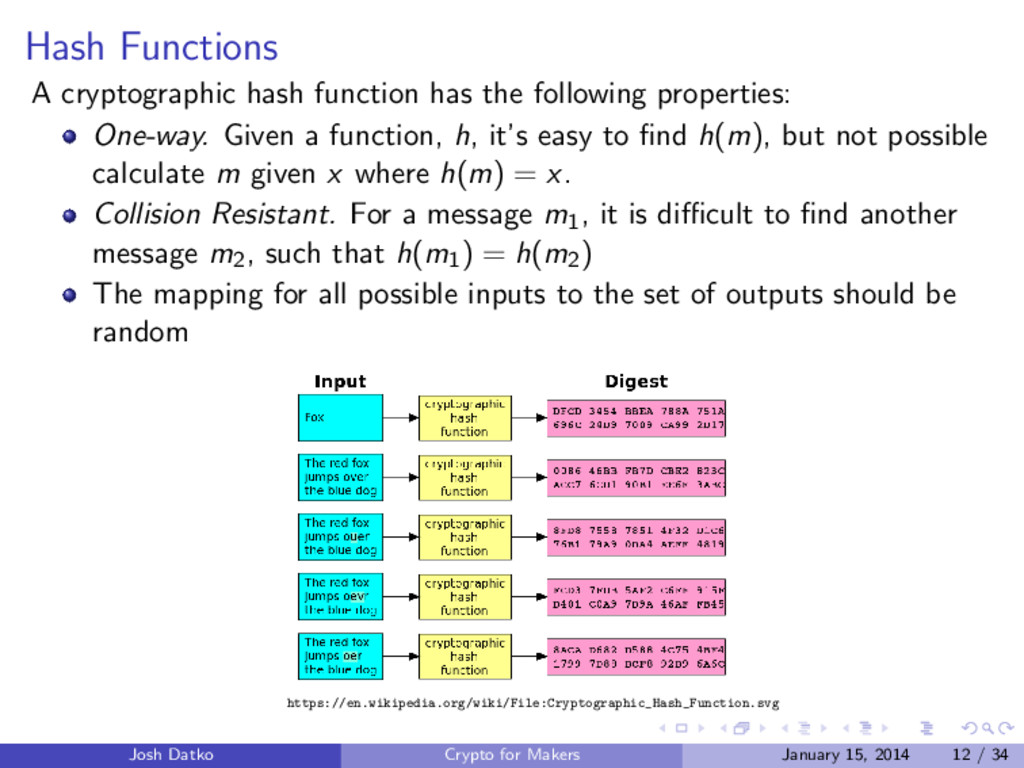 Hash Functions A cryptographic hash function ha...