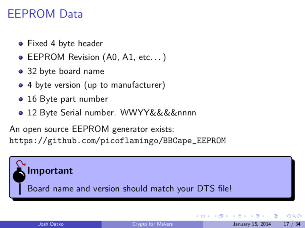 EEPROM Data Fixed 4 byte header EEPROM Revision...