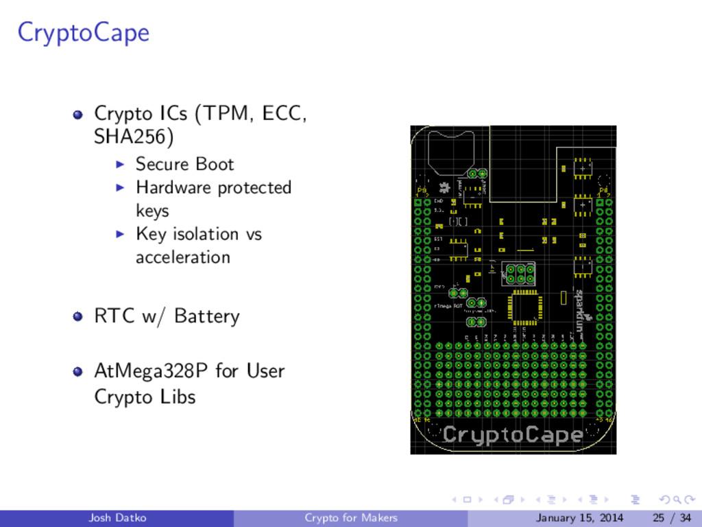 CryptoCape Crypto ICs (TPM, ECC, SHA256) Secure...