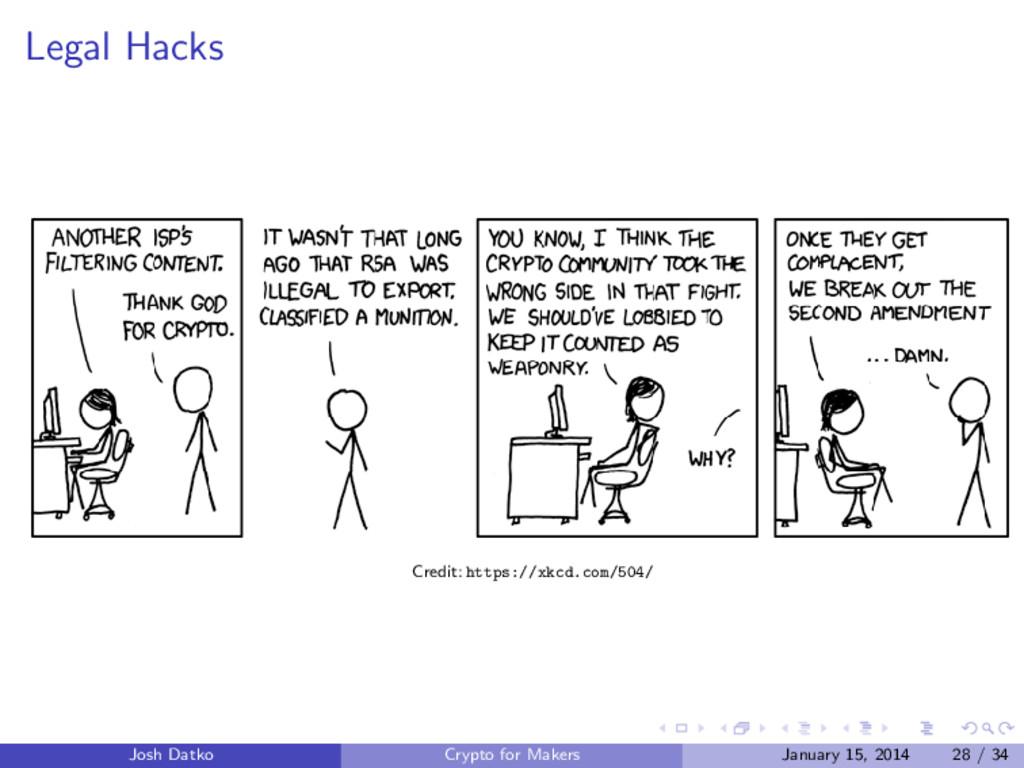 Legal Hacks Credit: https://xkcd.com/504/ Josh ...