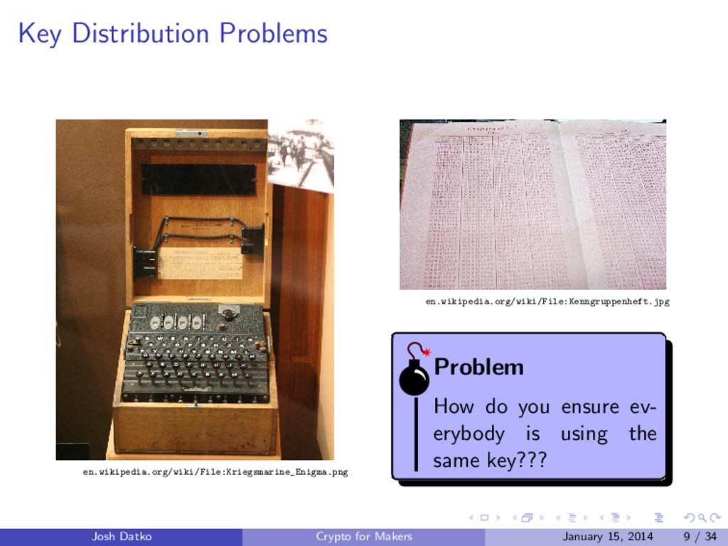 Key Distribution Problems en.wikipedia.org/wiki...