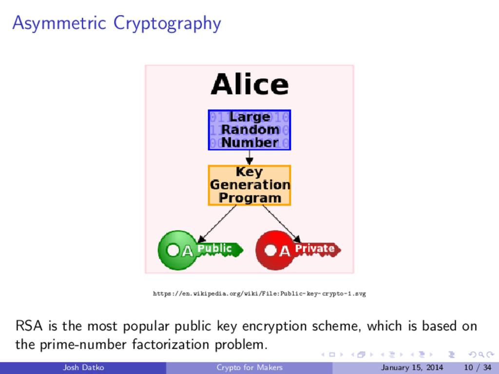 Asymmetric Cryptography https://en.wikipedia.or...