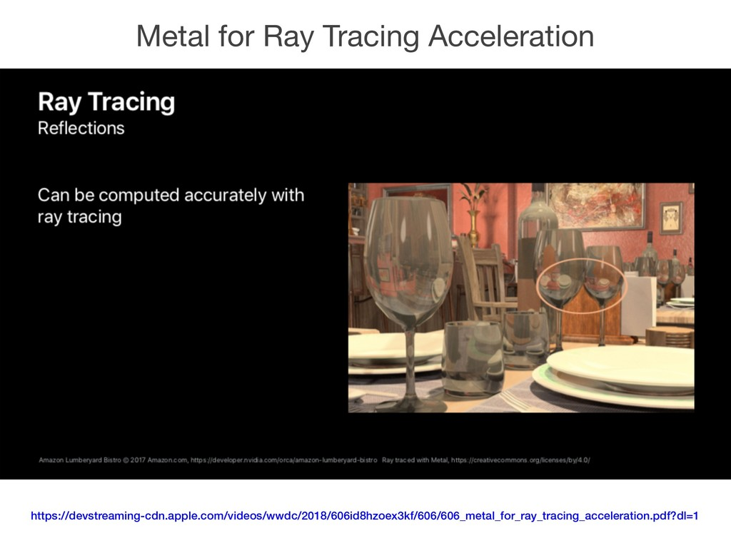 Metal for Ray Tracing Acceleration https://devs...