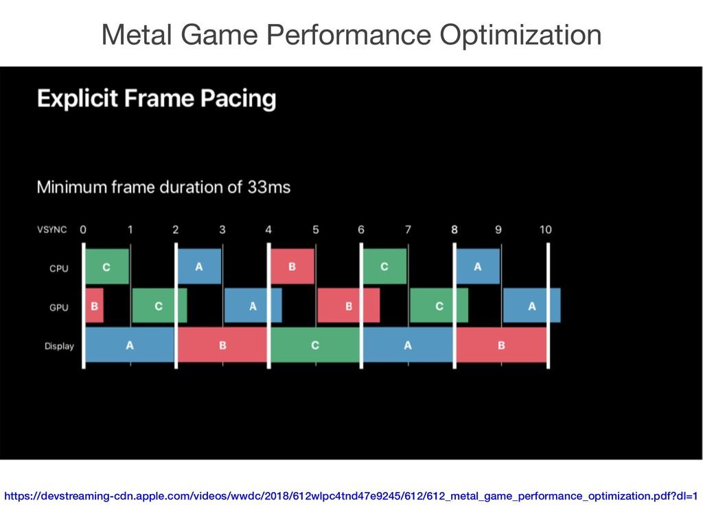Metal Game Performance Optimization https://dev...