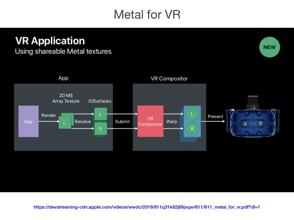 Metal for VR https://devstreaming-cdn.apple.com...