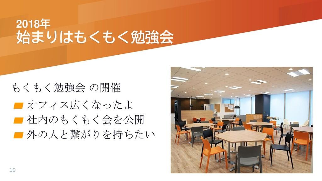 2018年 始まりはもくもく勉強会 もくもく勉強会 の開催 ▰ オフィス広くなったよ ▰ 社内...