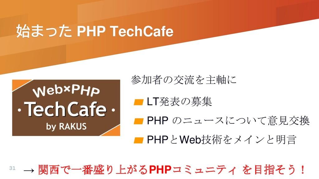始まった PHP TechCafe 参加者の交流を主軸に ▰ LT発表の募集 ▰ PHP のニ...