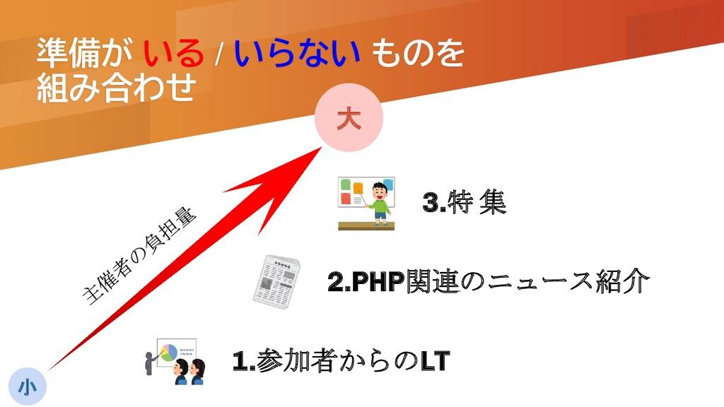 準備が いる / いらない ものを 組み合わせ 小 大 1.参加者からのLT 2.PHP関連の...