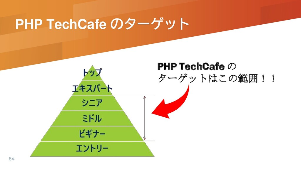 PHP TechCafe のターゲット 64 PHP TechCafe の ターゲットはこの範...