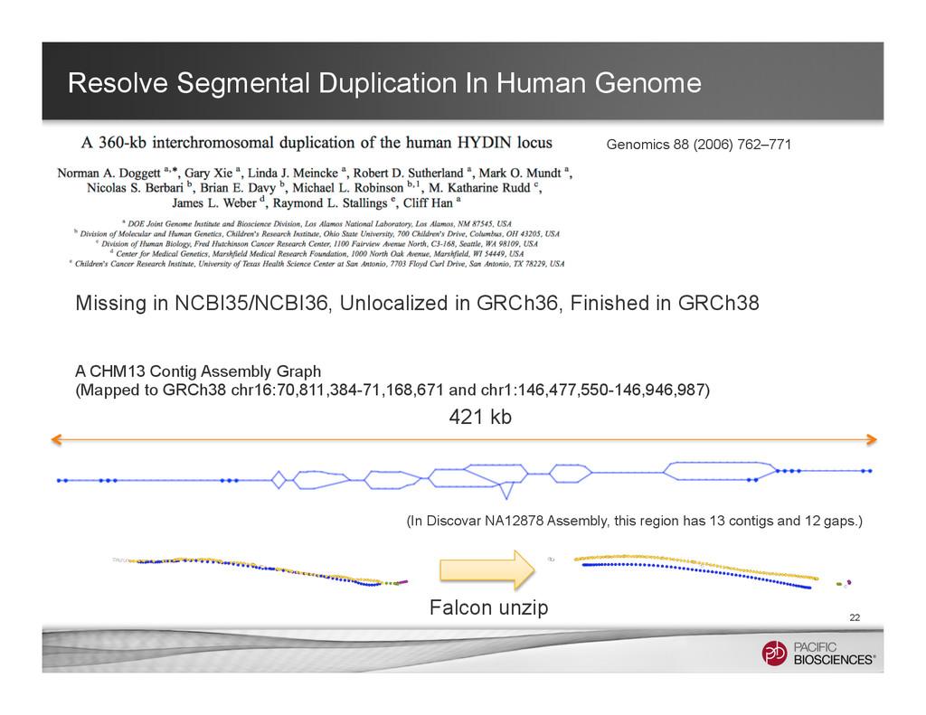 Resolve Segmental Duplication In Human Genome 2...