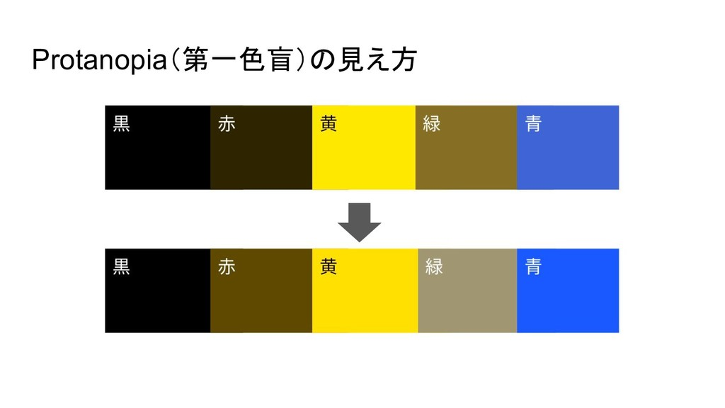 Protanopia(第一色盲)の見え方