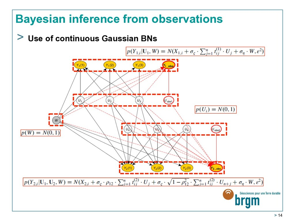 > 14 Bayesian inference from observations > Us...