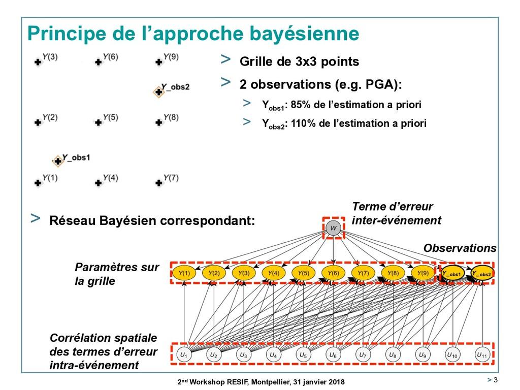 > 3 Principe de l'approche bayésienne 2nd Works...