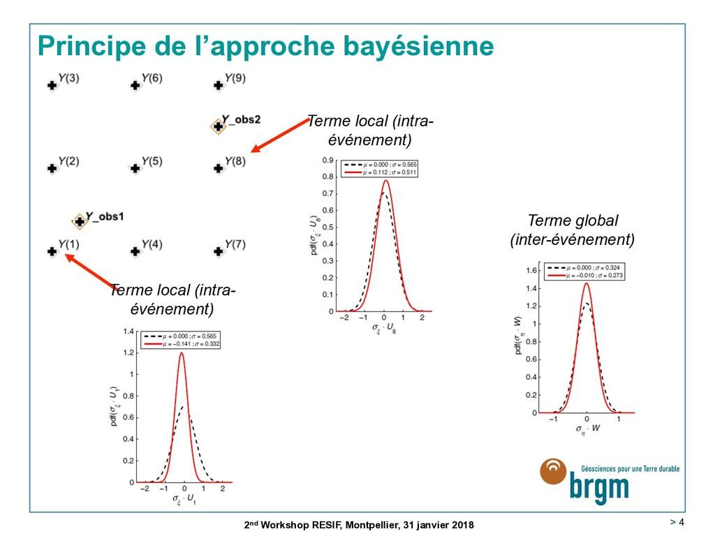 > 4 Principe de l'approche bayésienne 2nd Works...