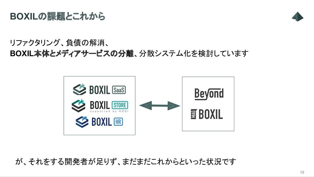リファクタリング、負債の解消、 BOXIL本体とメディアサービスの分離、分散システム化を検討し...