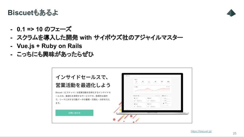 25 - 0.1 => 10 のフェーズ - スクラムを導入した開発 with サイボウズ社の...