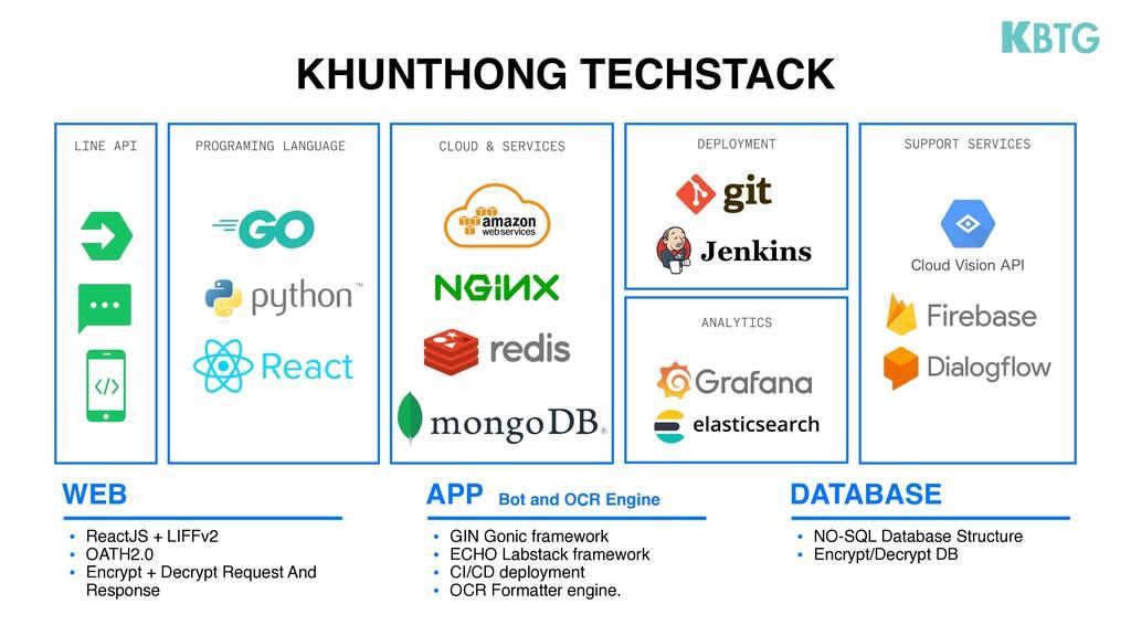 KHUNTHONG TECHSTACK LINE API PROGRAMING LANGUAG...