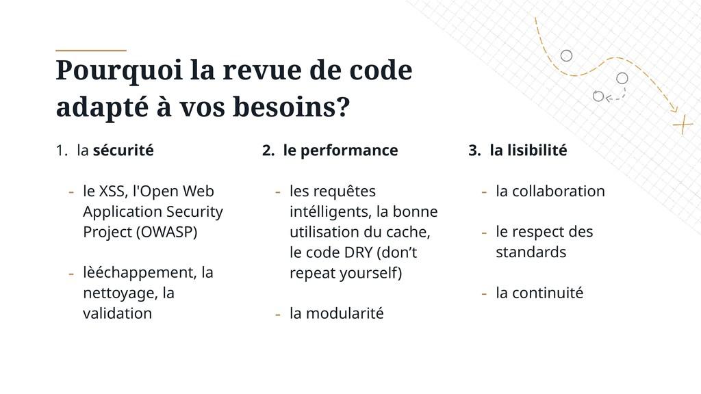Pourquoi la revue de code adapté à vos besoins?...