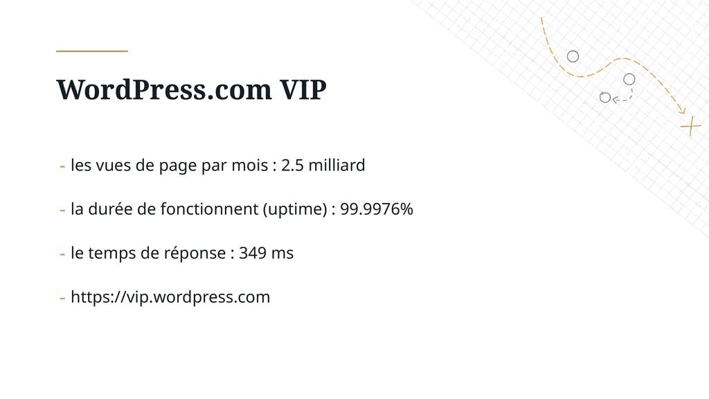 WordPress.com VIP - les vues de page par mois :...