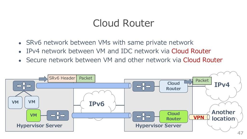 47 Cloud Router IPv6 Hypervisor Server VM VM VM...