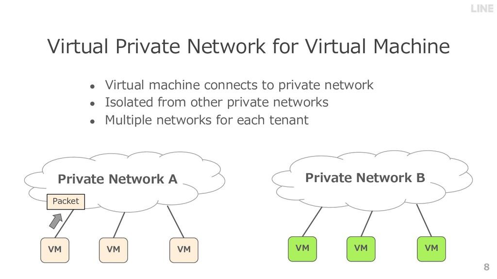 8 Virtual Private Network for Virtual Machine P...
