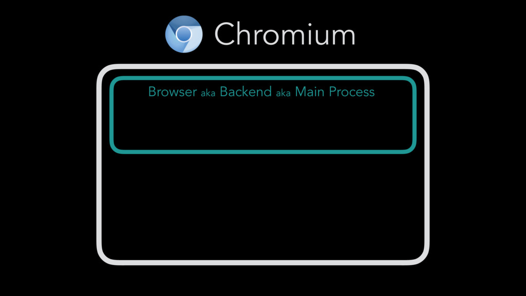 Chromium Browser aka Backend aka Main Process