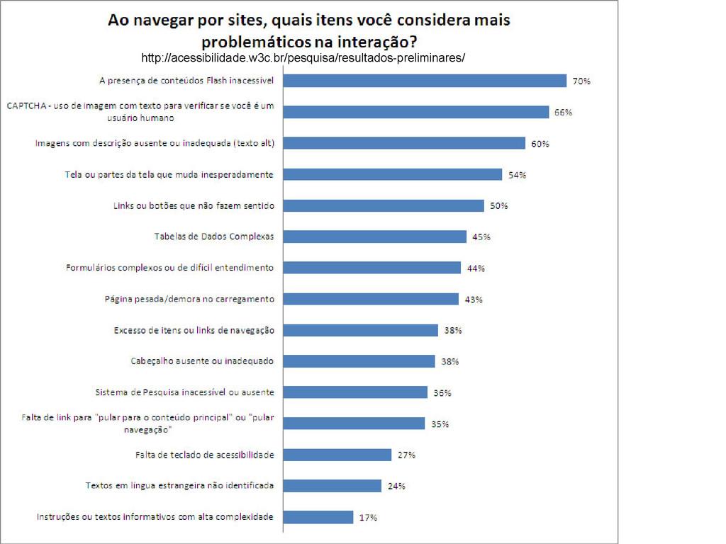 http://acessibilidade.w3c.br/pesquisa/resultado...