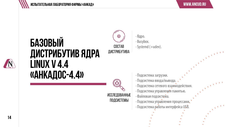 14 Базовый дистрибутив ядра Linuxv 4.4 «АнкадОС...