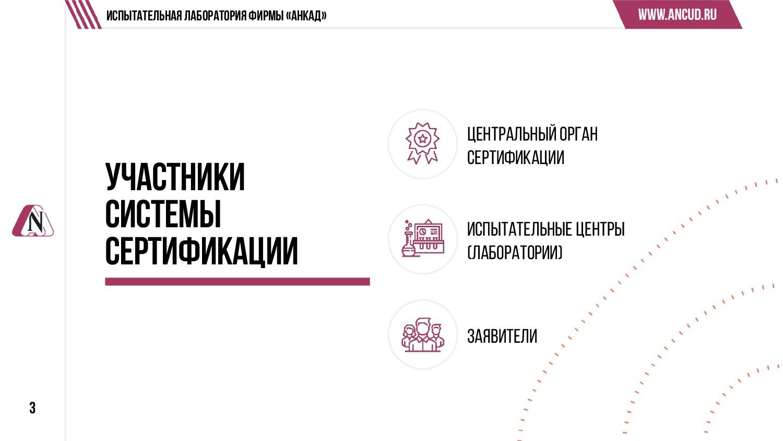 3 Центральный орган сертификации Испытательные ...