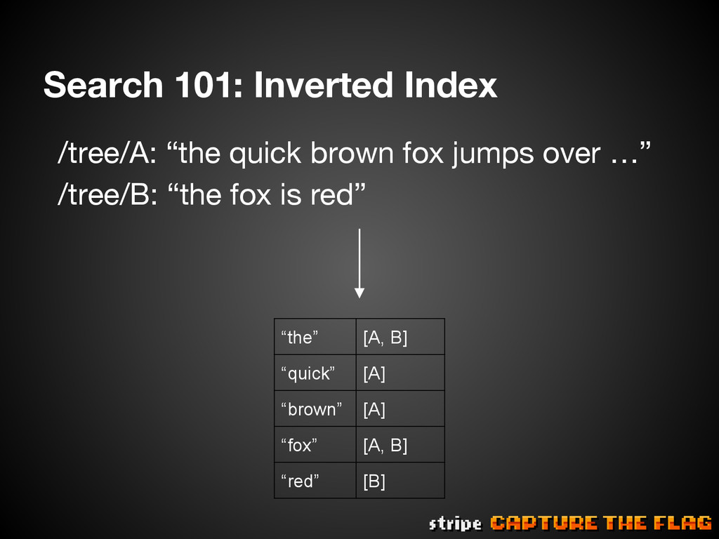 """Search 101: Inverted Index /tree/A: """"the quick..."""