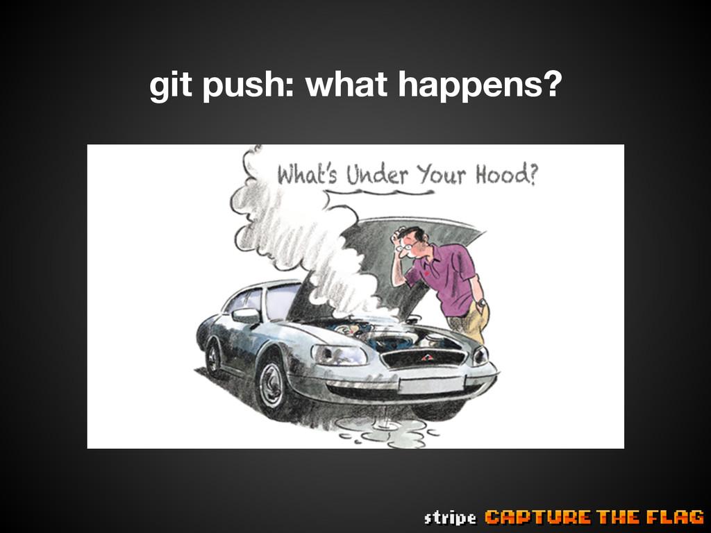 git push: what happens?