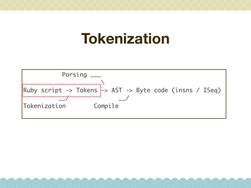 Tokenization Parsing ___ \ Ruby script -> Token...