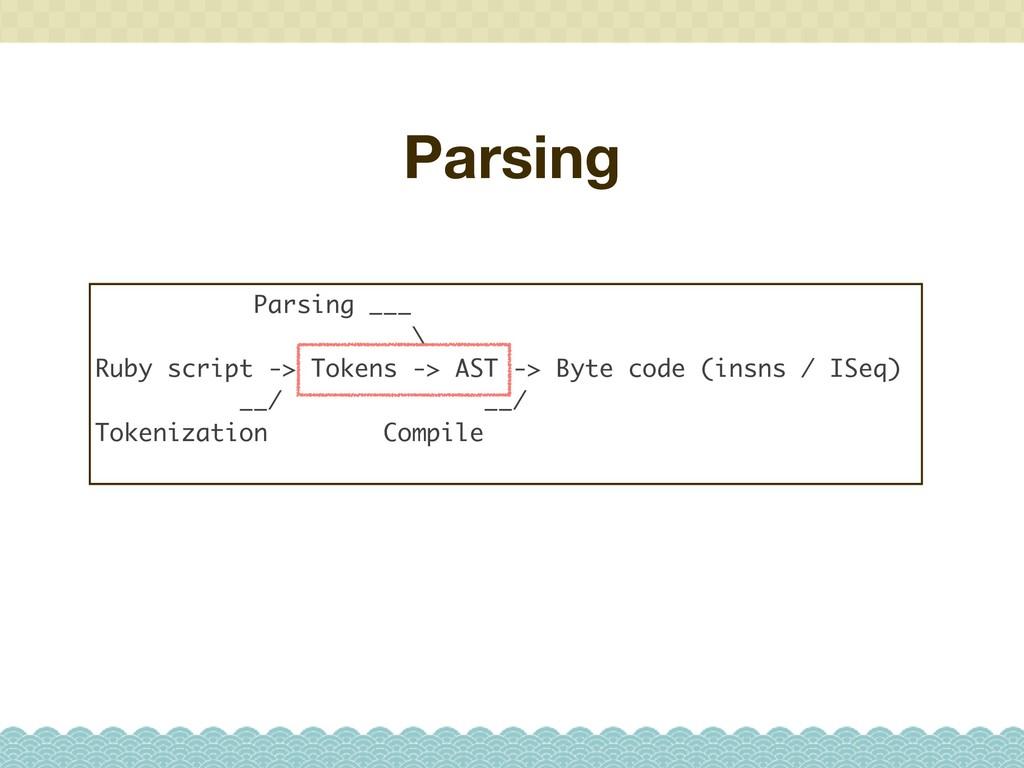 Parsing Parsing ___ \ Ruby script -> Tokens -> ...