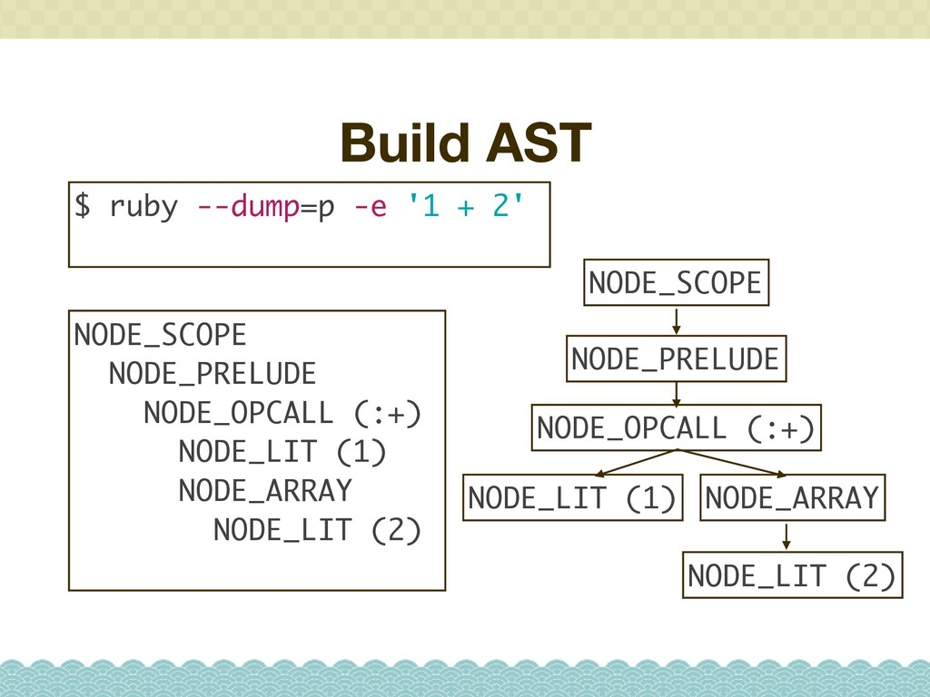 Build AST $ ruby --dump=p -e '1 + 2' NODE_SCOPE...