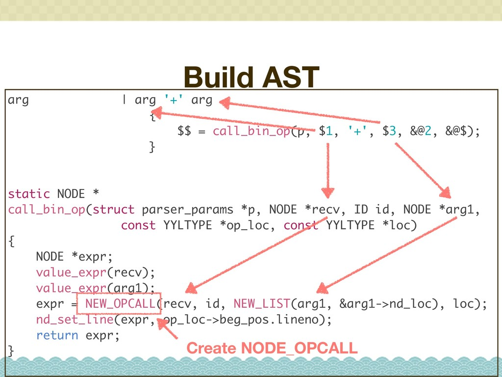 Build AST arg | arg '+' arg { $$ = call_bin_op(...