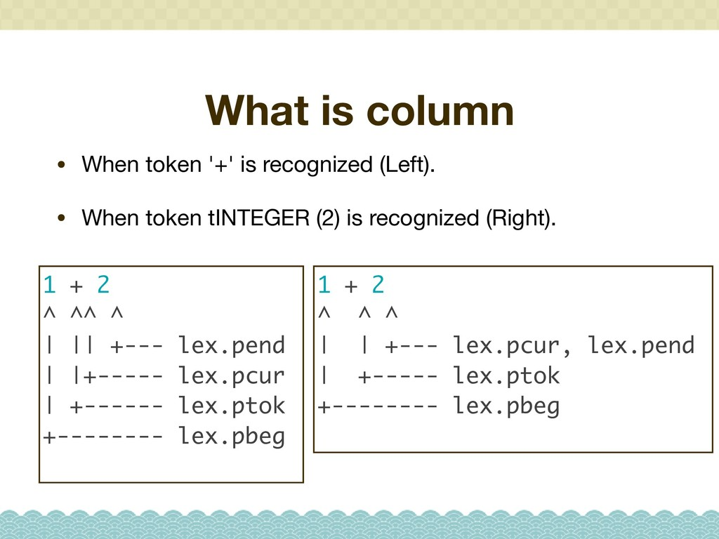 What is column • When token '+' is recognized (...