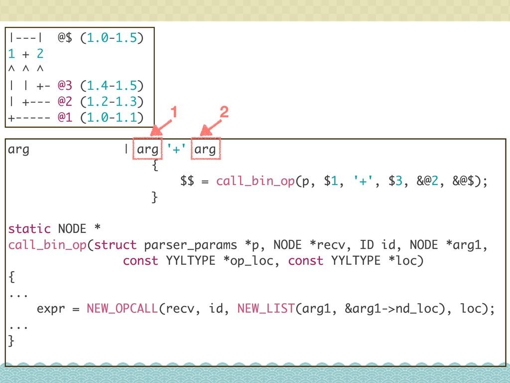  ---  @$ (1.0-1.5) 1 + 2 ^ ^ ^     +- @3 (1.4-1...
