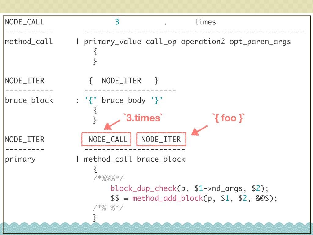 NODE_CALL 3 . times ----------- ---------------...