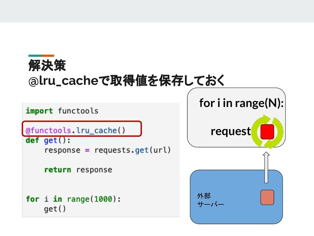 解決策 @lru_cacheで取得値を保存しておく 外部 サーバー for i in rang...