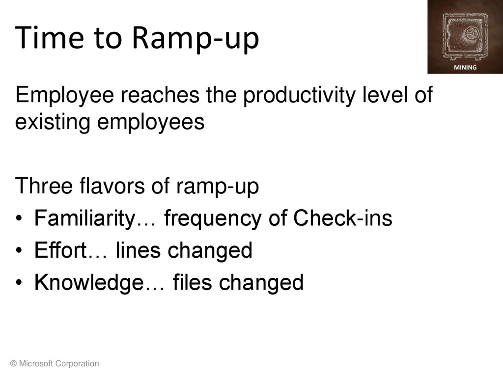 © Microsoft Corporation Time to Ramp-up Employe...