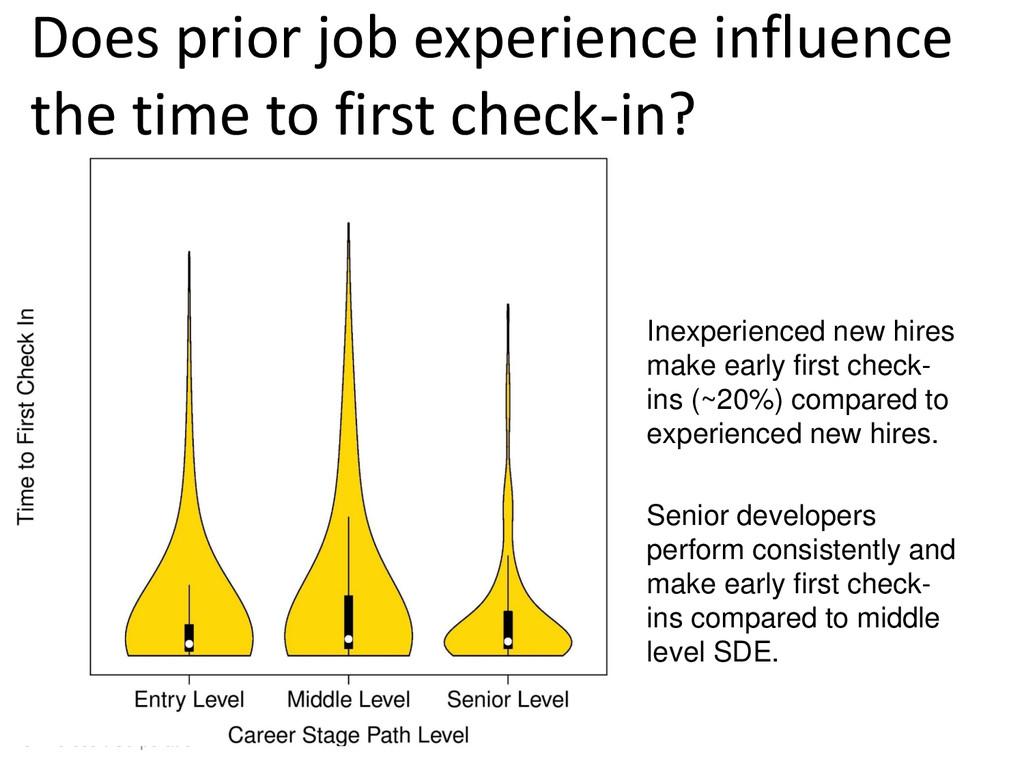 © Microsoft Corporation Does prior job experien...