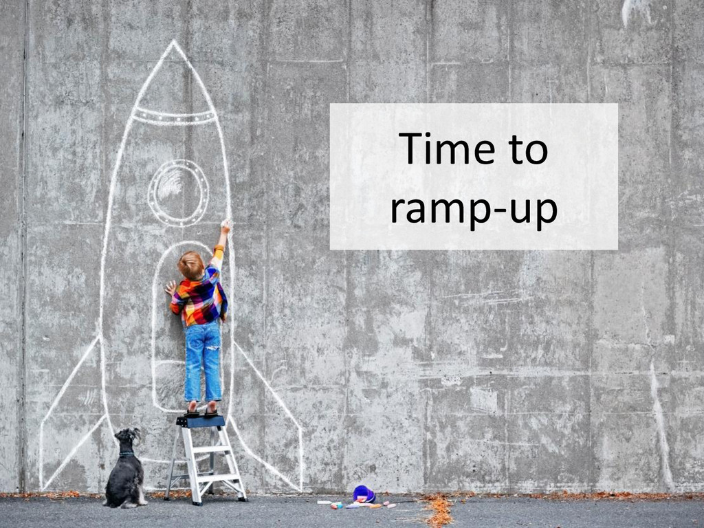 © Microsoft Corporation Time to ramp-up