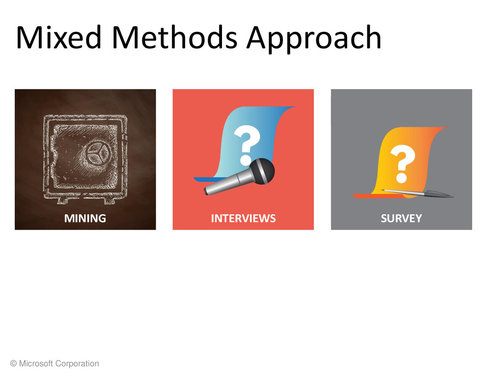 © Microsoft Corporation Mixed Methods Approach ...