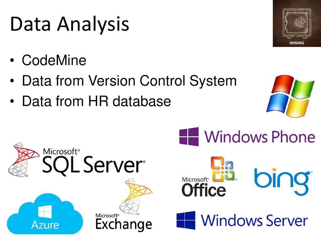 © Microsoft Corporation Data Analysis • CodeMin...