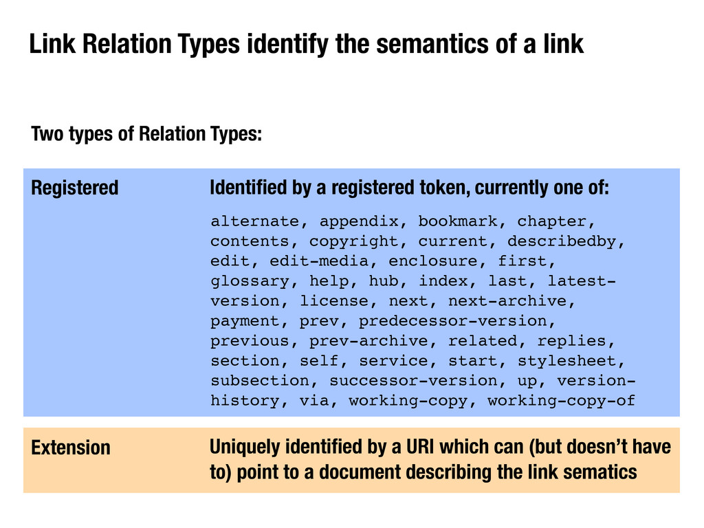 Link Relation Types identify the semantics of a...