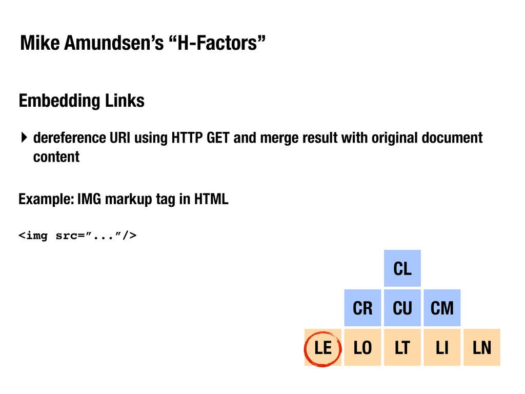 """Mike Amundsen's """"H-Factors"""" Embedding Links CL ..."""